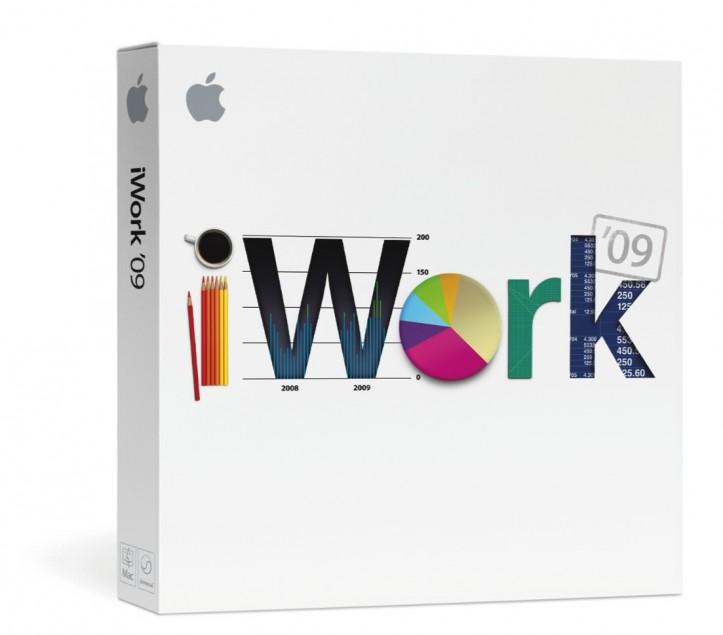 iwork, ipad, iphone
