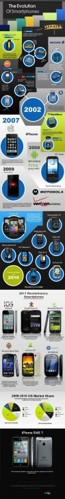 smartphone_evolution