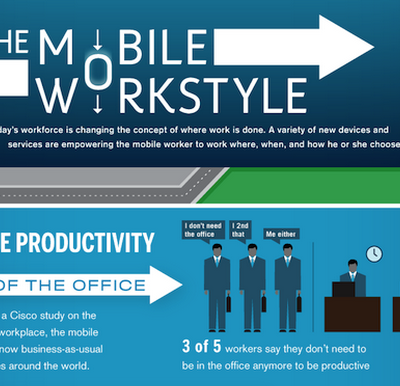 mobile-workstyle