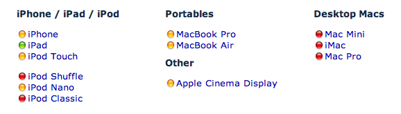 Mac-Buyer_s-Guide_-Know-When-to-Buy-Your-Mac-iPod-or-iPhone-1.png