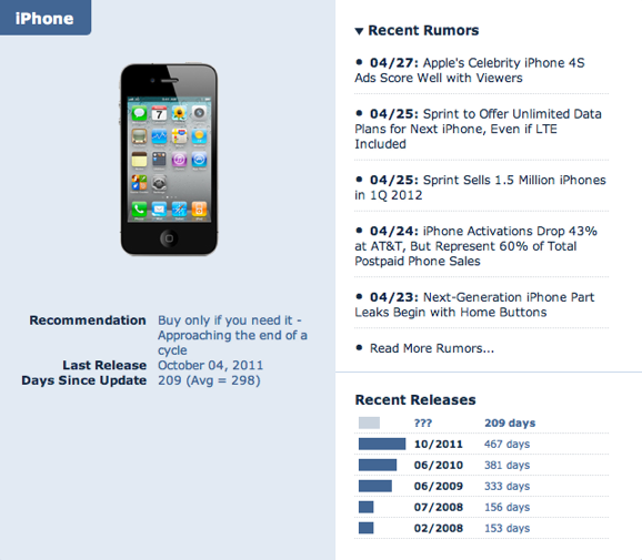 Mac-Buyer_s-Guide_-Know-When-to-Buy-Your-Mac-iPod-or-iPhone-3.png