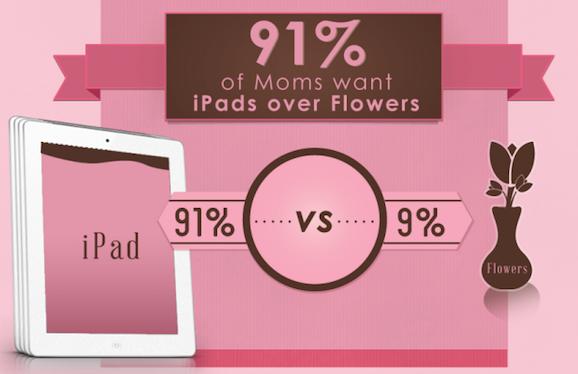 母の日 iPad