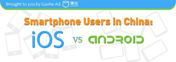中国市場 スマートフォン