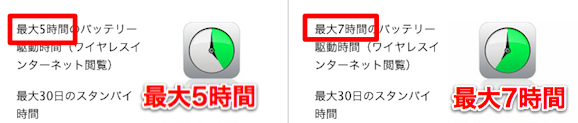 Macbook air バッテリー