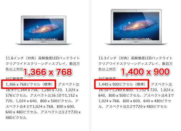 Macbook airディスプレイ