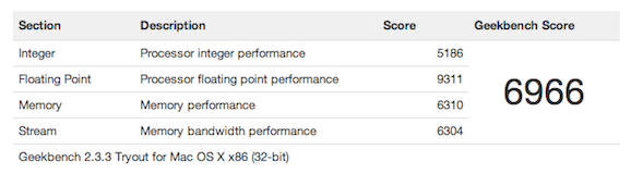 macbook_air_mid2012_geekbench