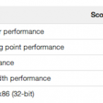 macbook_pro_retina_geekbench