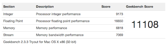 macbook pro retina geekbench