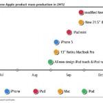 apple_launch_schedule
