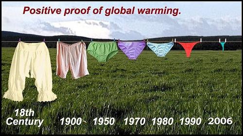 温暖化 女性 下着