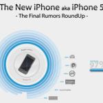 iphone 5 インフォグラフィック
