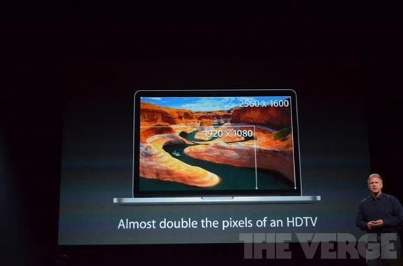 Macbook Pro Retina 13インチ