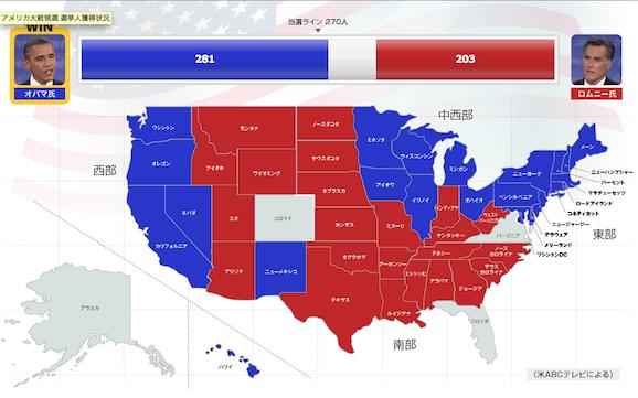 米大統領選2012