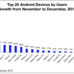 android-usage.png