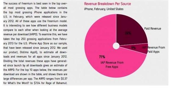 in-app-purchases.jpg