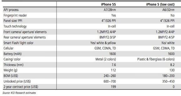 iphone5s-fingerprint.jpg