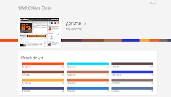 Web Color Data gorime