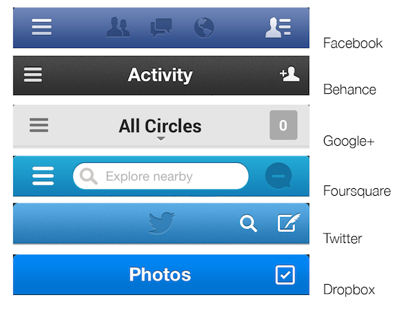 Button interface