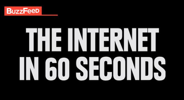 Internet 60seconds