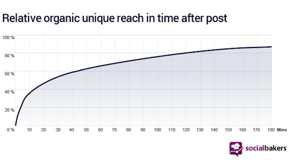 Relative growth blog