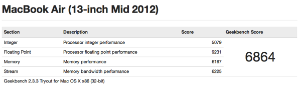 Geekbench MacBook Air Mid 2012