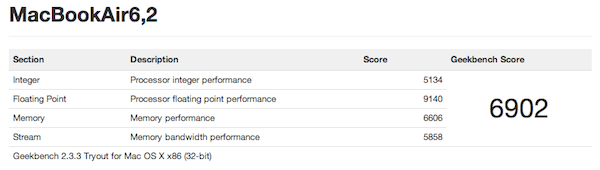 Geekbench MacBook Air Mid 2013