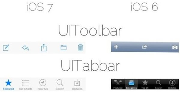 IOS 6 vs iOS 7 UI elements
