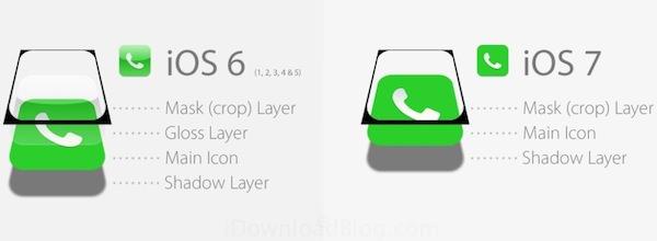 iOS 7のアイコンはこうなる?!