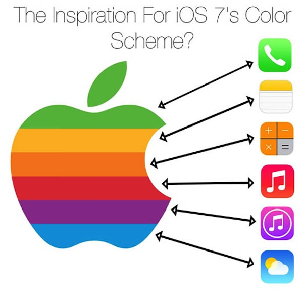iOS 7 color scheme