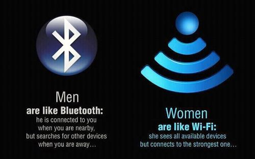 男はBluetooth、女はWi-Fi