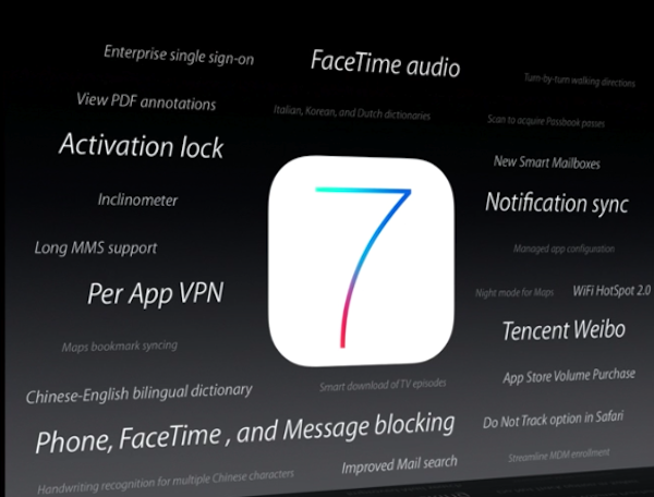 Activation LockやFaceTime Audio