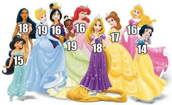 Princess達の年齢