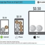 average-pricing-of-apps.jpg