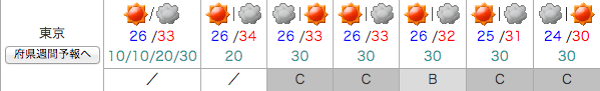 weather-tokyo.png