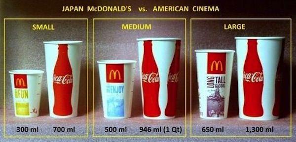 マクドナルドのドリンクサイズ比較