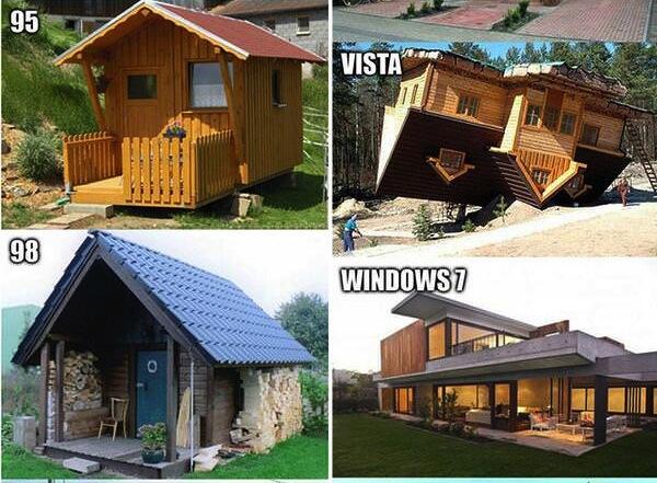 Windowsの遍歴を家に例えた画像