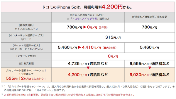 docomo版iPhone