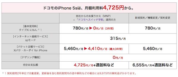 Docomo iphone5s plans