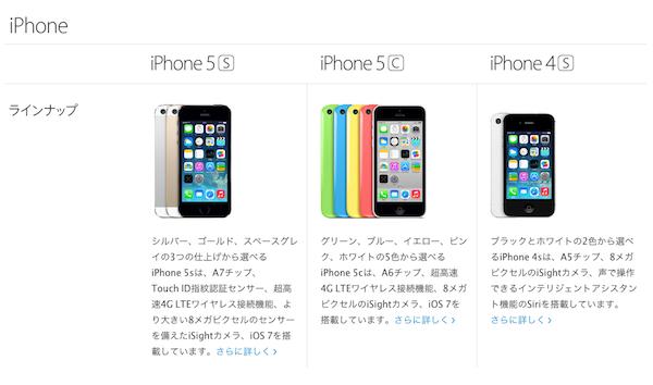 Apple公式iPhone比較ページ