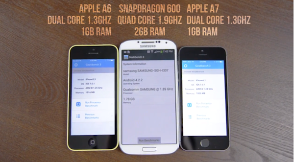 Iphone5s iphone5c galaxys4 comparison