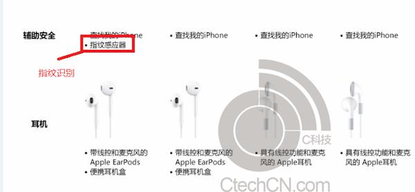 iPhone 5sのスペックシート