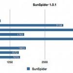 iphone5s-sunspider-1.jpg