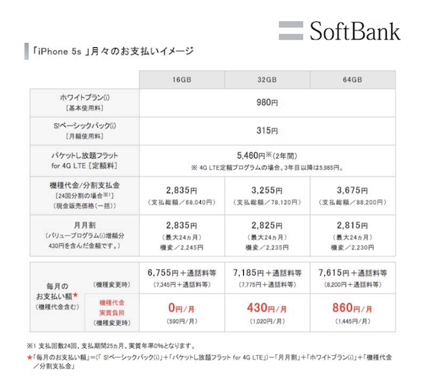 Softbank iphone5s