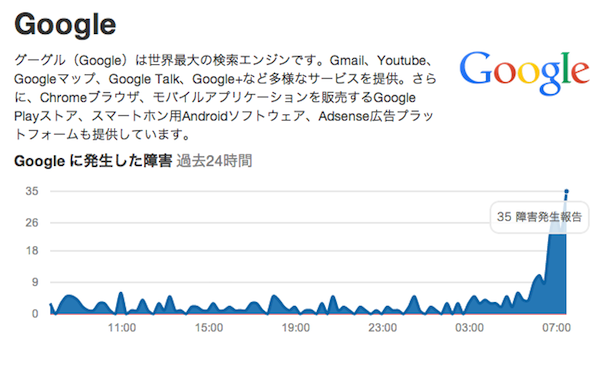 google-trouble.png