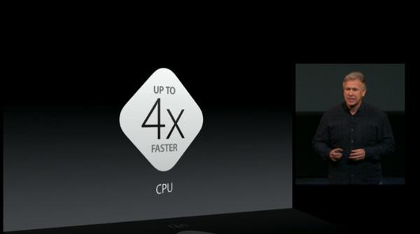 iPad mini(第2世代)