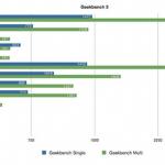 ipadair-benchmark-1.png