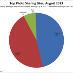photo-sharing-sites-august.png