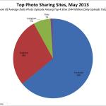 photo-sharing-sites-may.png