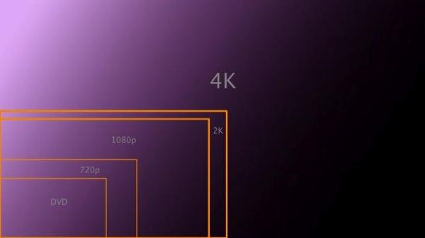 4K HDTV
