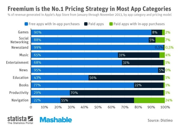 app-pricing-mashable.jpg